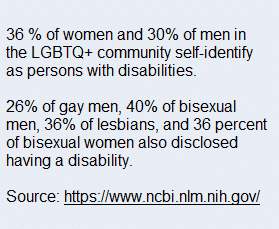 stats for lgbtq and disability
